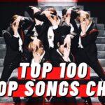 (TOP 100) K-POP SONGS CHART   JANUARY 2021 (WEEK 1)